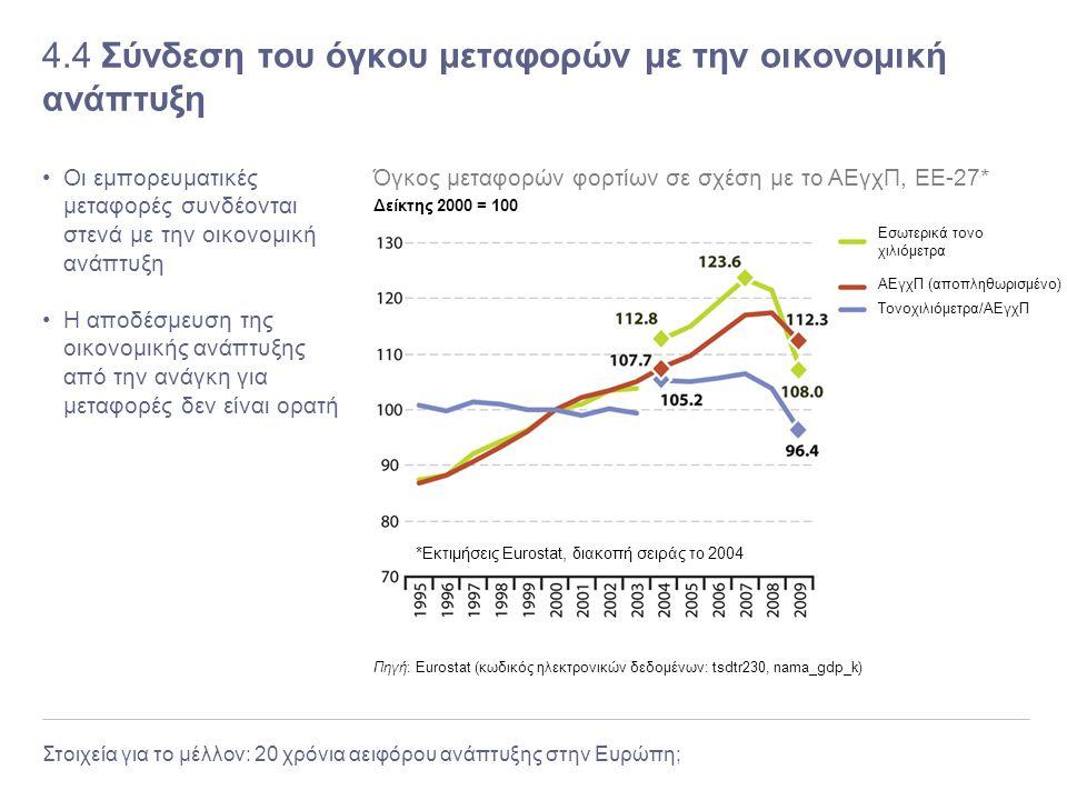 Στοιχεία για το μέλλον: 20 χρόνια αειφόρου ανάπτυξης στην Ευρώπη; 4.4 Σύνδεση του όγκου μεταφορών με την οικονομική ανάπτυξη Οι εμπορευματικές μεταφορ