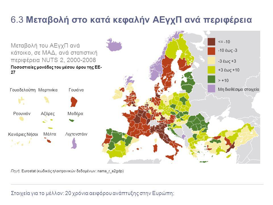Στοιχεία για το μέλλον: 20 χρόνια αειφόρου ανάπτυξης στην Ευρώπη; 6.3 Μεταβολή στο κατά κεφαλήν ΑΕγχΠ ανά περιφέρεια Πηγή: Eurostat (κωδικός ηλεκτρονι