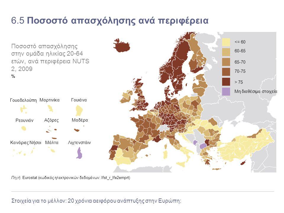 Στοιχεία για το μέλλον: 20 χρόνια αειφόρου ανάπτυξης στην Ευρώπη; 6.5 Ποσοστό απασχόλησης ανά περιφέρεια Πηγή: Eurostat (κωδικός ηλεκτρονικών δεδομένω