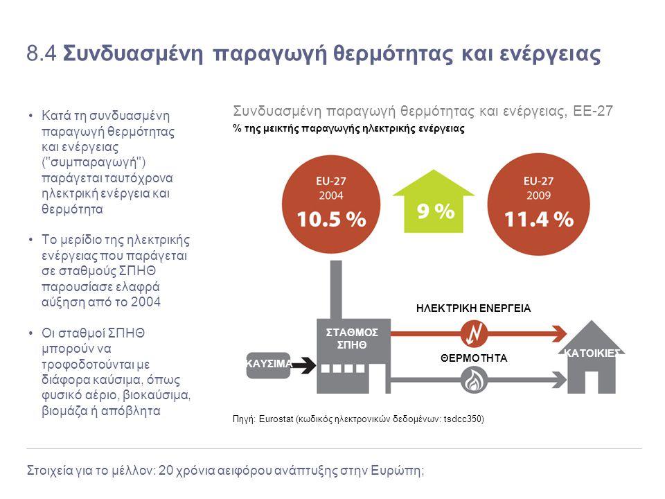 Στοιχεία για το μέλλον: 20 χρόνια αειφόρου ανάπτυξης στην Ευρώπη; 8.4 Συνδυασμένη παραγωγή θερμότητας και ενέργειας Κατά τη συνδυασμένη παραγωγή θερμό