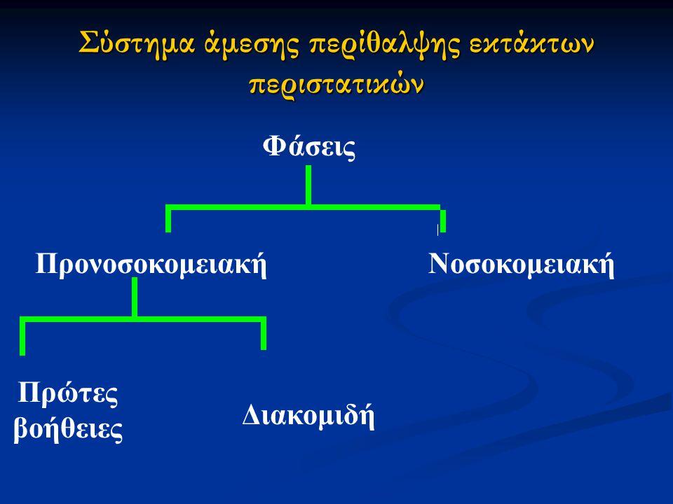 Σύστημα άμεσης περίθαλψης εκτάκτων περιστατικών Φάσεις ΠρονοσοκομειακήΝοσοκομειακή Πρώτες βοήθειες Διακομιδή