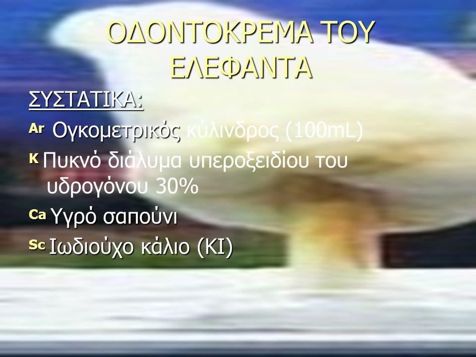 ΟΔΟΝΤΟΚΡΕΜΑ ΤΟΥ ΕΛΕΦΑΝΤΑ ΣΥΣΤΑΤΙΚΑ: Ar Oγκομετρικός Ar Oγκομετρικός κύλινδρος (100mL) K K Πυκνό διάλυμα υπεροξειδίου του υδρογόνου 30% Ca Υγρό σαπούνι