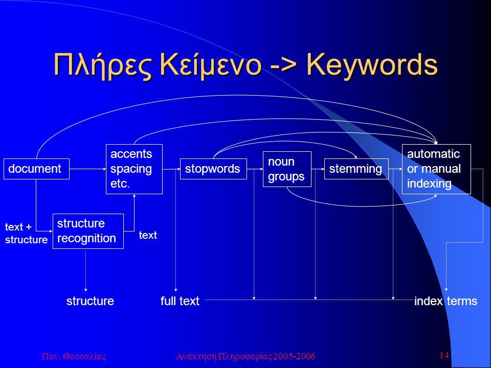 Παν. ΘεσσαλίαςΑνάκτηση Πληροφορίας 2005-2006 14 Πλήρες Κείμενο -> Keywords document structure recognition accents spacing etc. stopwords noun groups s