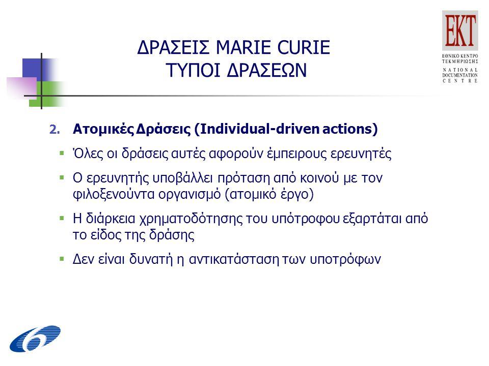 ΔΡΑΣΕΙΣ MARIE CURIE ΤΥΠΟΙ ΔΡΑΣΕΩΝ 2.