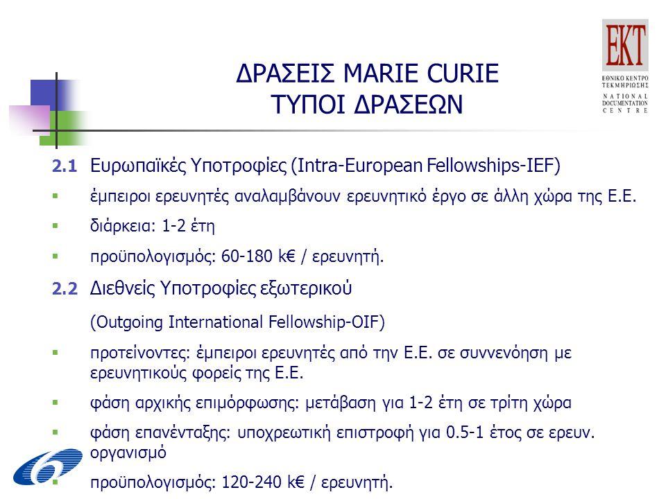 ΔΡΑΣΕΙΣ MARIE CURIE ΤΥΠΟΙ ΔΡΑΣΕΩΝ 2.1 Ευρωπαϊκές Υποτροφίες (Intra-European Fellowships-IEF)  έμπειροι ερευνητές αναλαμβάνουν ερευνητικό έργο σε άλλη χώρα της Ε.Ε.