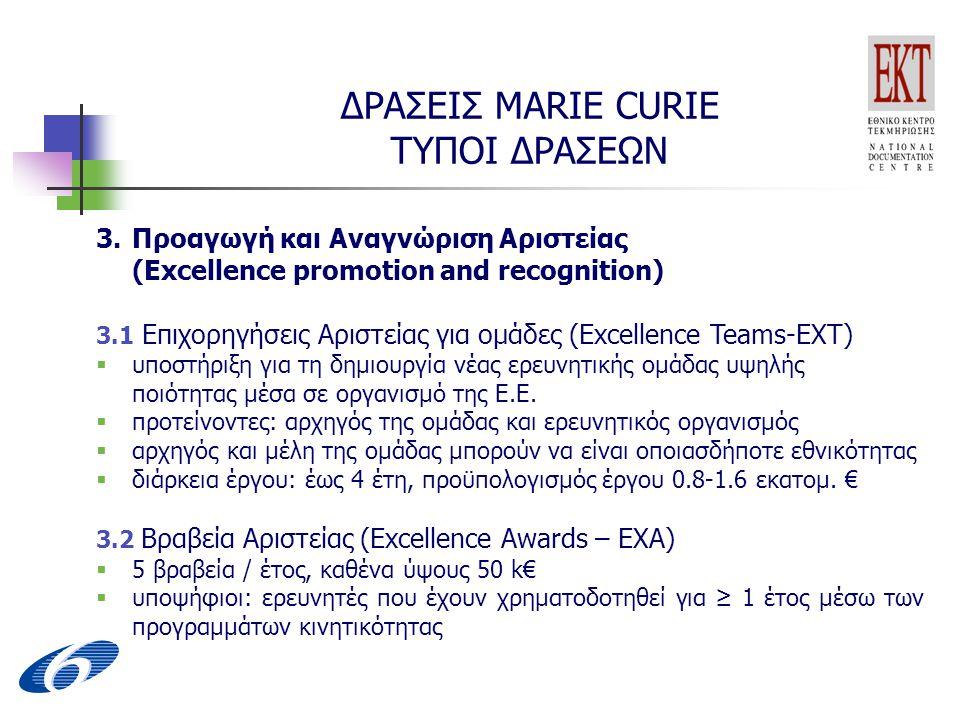 ΔΡΑΣΕΙΣ MARIE CURIE ΤΥΠΟΙ ΔΡΑΣΕΩΝ 3.Προαγωγή και Αναγνώριση Αριστείας (Excellence promotion and recognition) 3.1 Επιχορηγήσεις Αριστείας για ομάδες (Excellence Teams-EXT)  υποστήριξη για τη δημιουργία νέας ερευνητικής ομάδας υψηλής ποιότητας μέσα σε οργανισμό της Ε.Ε.