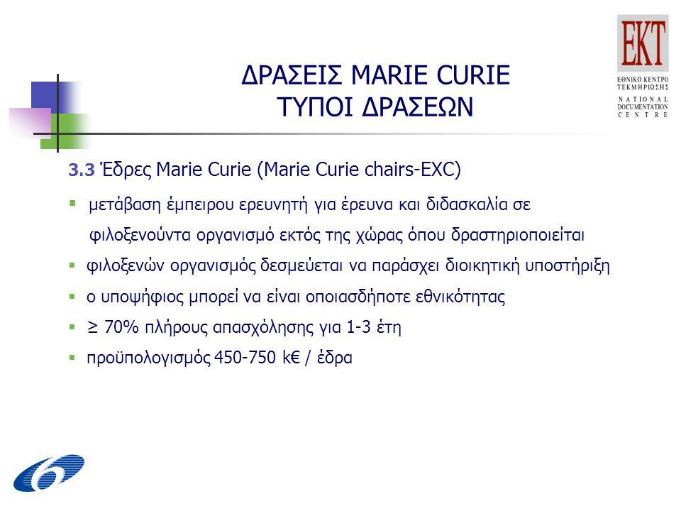 ΔΡΑΣΕΙΣ MARIE CURIE ΤΥΠΟΙ ΔΡΑΣΕΩΝ 3.3 Έδρες Marie Curie (Marie Curie chairs-EXC)  μετάβαση έμπειρου ερευνητή για έρευνα και διδασκαλία σε φιλοξενούντα οργανισμό εκτός της χώρας όπου δραστηριοποιείται  φιλοξενών οργανισμός δεσμεύεται να παράσχει διοικητική υποστήριξη  ο υποψήφιος μπορεί να είναι οποιασδήποτε εθνικότητας  ≥ 70% πλήρους απασχόλησης για 1-3 έτη  προϋπολογισμός 450-750 k€ / έδρα