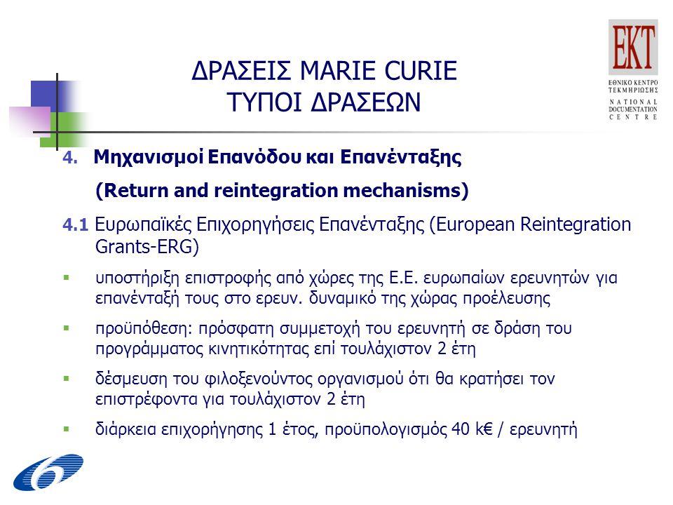 ΔΡΑΣΕΙΣ MARIE CURIE ΤΥΠΟΙ ΔΡΑΣΕΩΝ 4.
