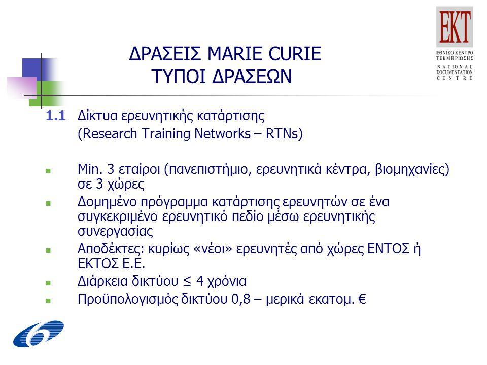 ΔΡΑΣΕΙΣ MARIE CURIE ΤΥΠΟΙ ΔΡΑΣΕΩΝ 1.1Δίκτυα ερευνητικής κατάρτισης (Research Training Networks – RTNs) Min.