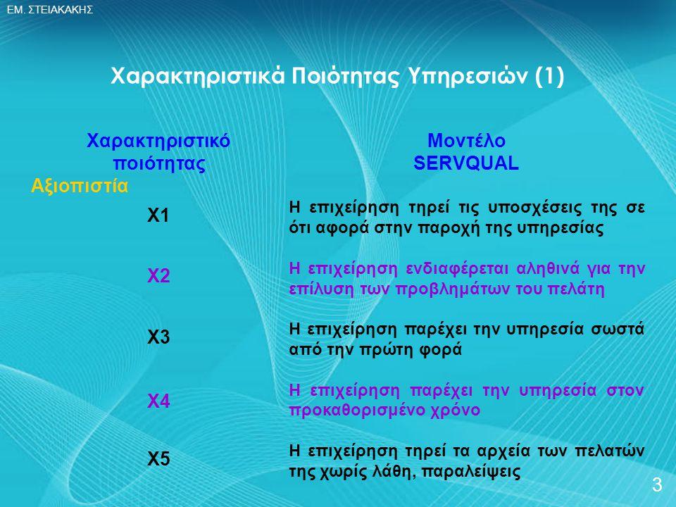 ΕΜ. ΣΤΕΙΑΚΑΚΗΣ 3 Χαρακτηριστικό ποιότητας Αξιοπιστία Χ1 Χ2 Χ3 Χ4 Χ5 Χαρακτηριστικά Ποιότητας Υπηρεσιών (1) Μοντέλο SERVQUAL Η επιχείρηση τηρεί τις υπο