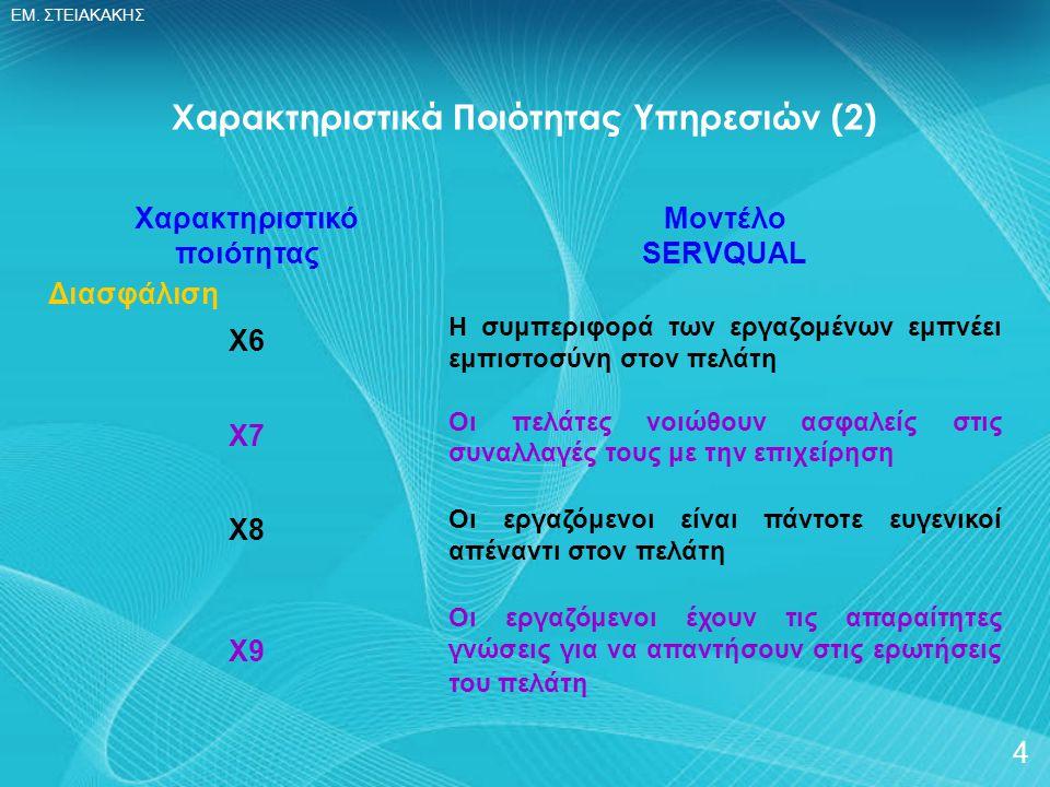 ΕΜ. ΣΤΕΙΑΚΑΚΗΣ 4 Χαρακτηριστικό ποιότητας Διασφάλιση Χ6 Χ7 Χ8 Χ9 Χαρακτηριστικά Ποιότητας Υπηρεσιών (2) Μοντέλο SERVQUAL Η συμπεριφορά των εργαζομένων