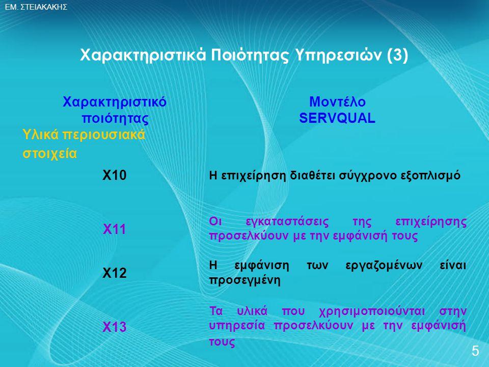 ΕΜ. ΣΤΕΙΑΚΑΚΗΣ 5 Χαρακτηριστικό ποιότητας Υλικά περιουσιακά στοιχεία Χ10 Χ11 Χ12 Χ13 Χαρακτηριστικά Ποιότητας Υπηρεσιών (3) Μοντέλο SERVQUAL Η επιχείρ