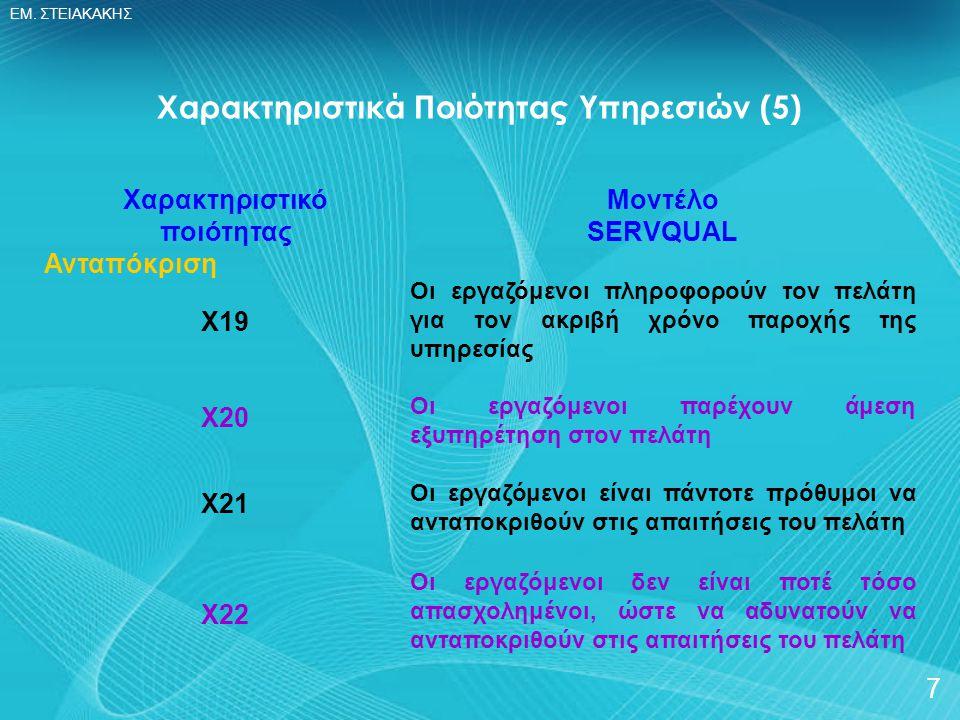 ΕΜ. ΣΤΕΙΑΚΑΚΗΣ 7 Χαρακτηριστικό ποιότητας Ανταπόκριση Χ19 Χ20 Χ21 Χ22 Χαρακτηριστικά Ποιότητας Υπηρεσιών (5) Μοντέλο SERVQUAL Οι εργαζόμενοι πληροφορο