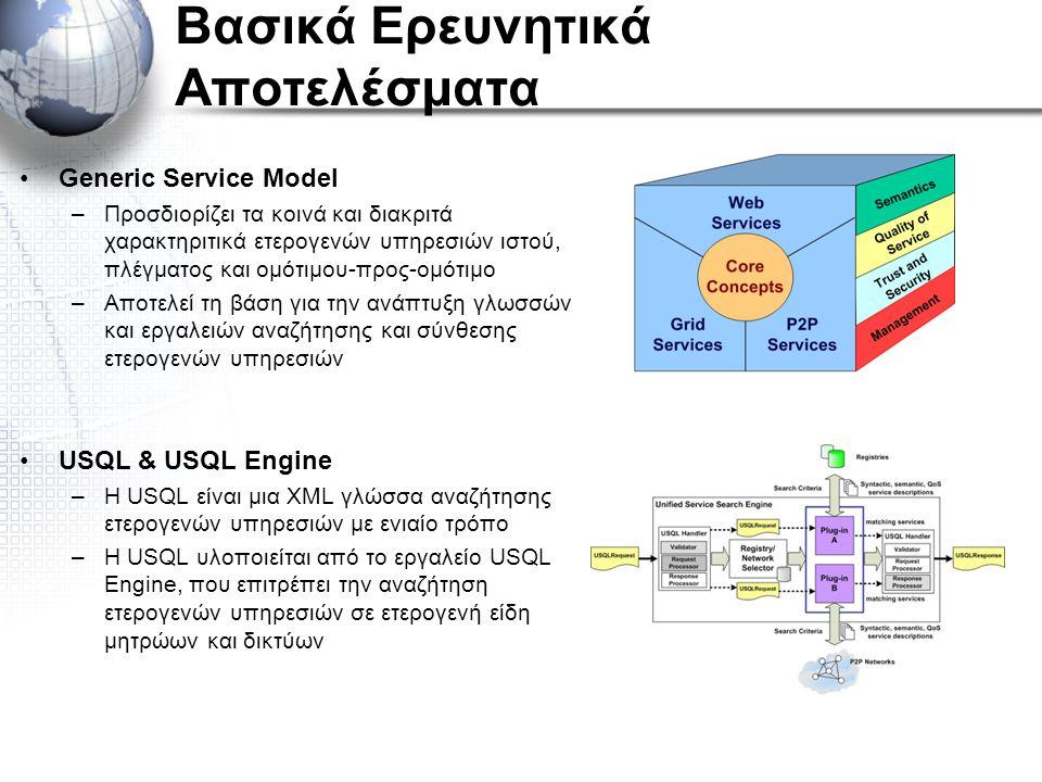 Βασικά Ερευνητικά Αποτελέσματα Generic Service Model –Προσδιορίζει τα κοινά και διακριτά χαρακτηριτικά ετερογενών υπηρεσιών ιστού, πλέγματος και ομότι