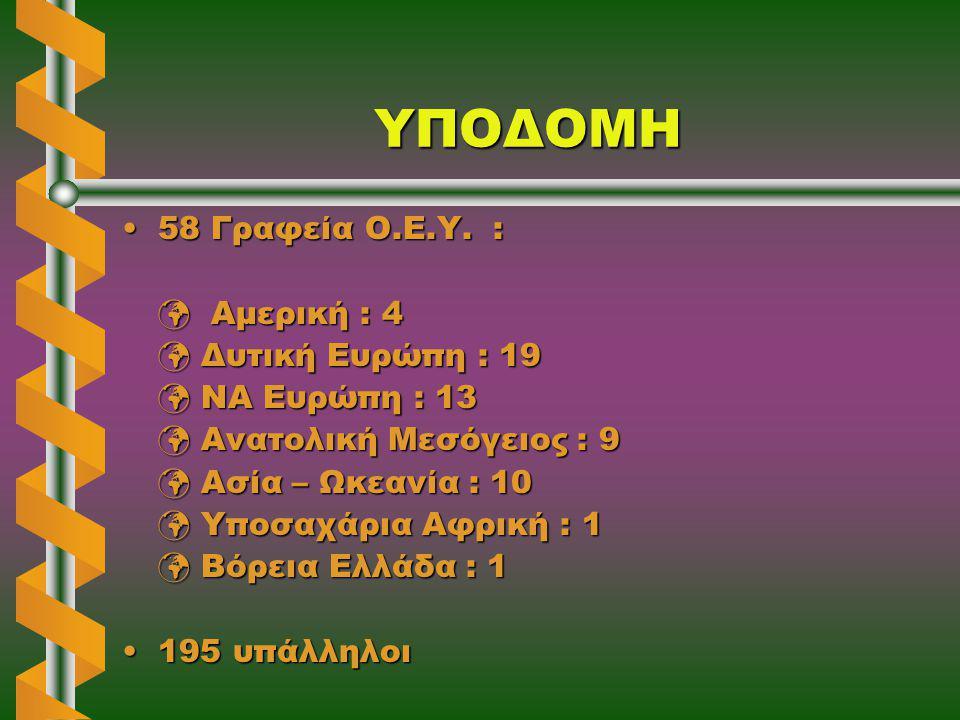 ΥΠΟΔΟΜΗ 58 Γραφεία Ο.Ε.Υ. :58 Γραφεία Ο.Ε.Υ.