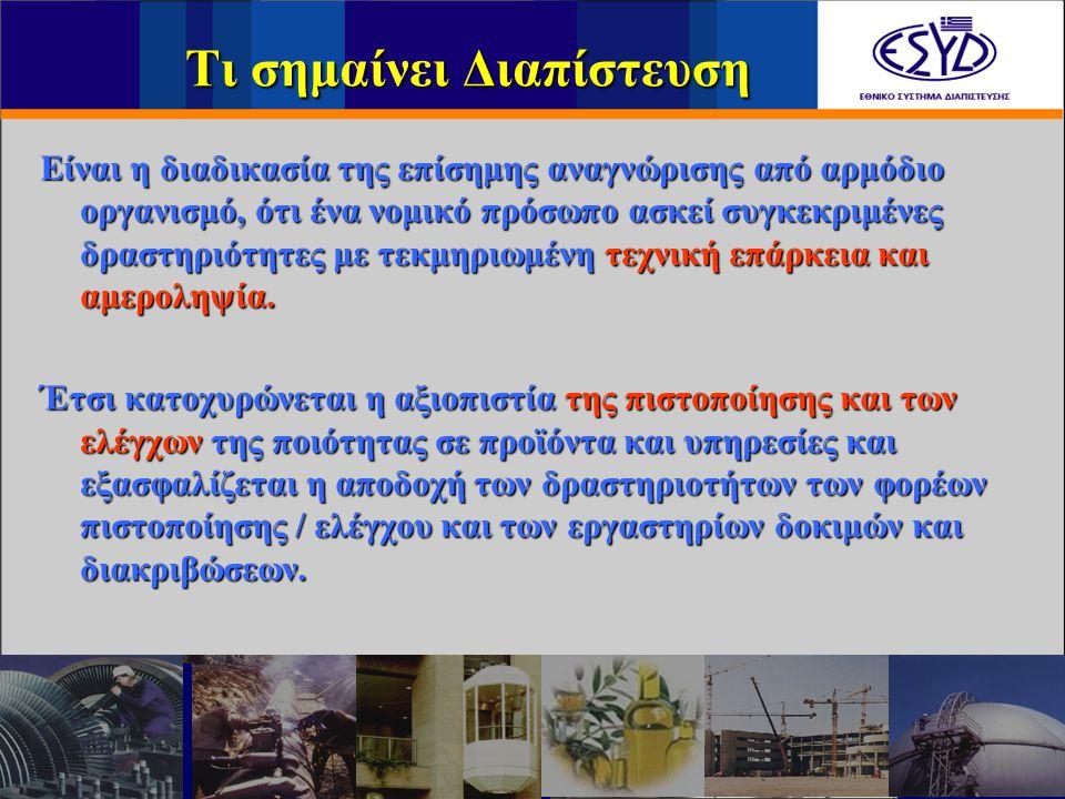 Ο Κανονισμός (ΕΚ) αριθ.