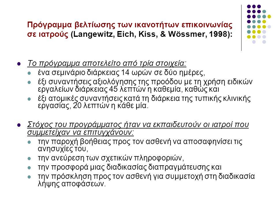 Πρόγραμμα βελτίωσης των ικανοτήτων επικοινωνίας σε ιατρούς (Langewitz, Eich, Kiss, & Wössmer, 1998): Το πρόγραμμα αποτελείτο από τρία στοιχεία: ένα σε