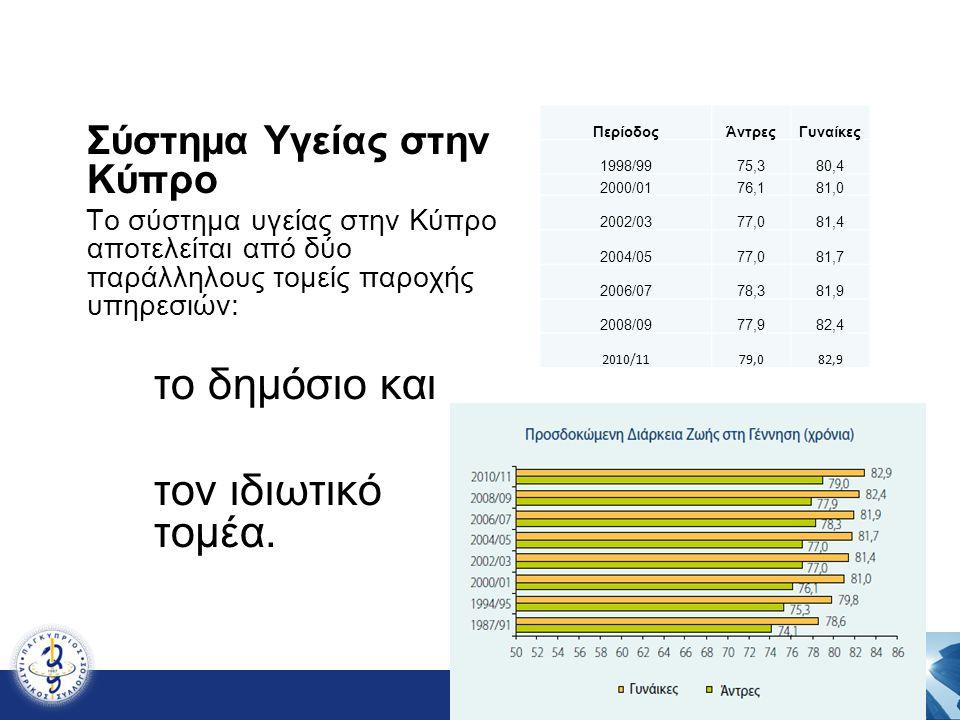 Σύστημα Υγείας στην Κύπρο Το σύστημα υγείας στην Κύπρο αποτελείται από δύο παράλληλους τομείς παροχής υπηρεσιών: το δημόσιο και τον ιδιωτικό τομέα. Πε