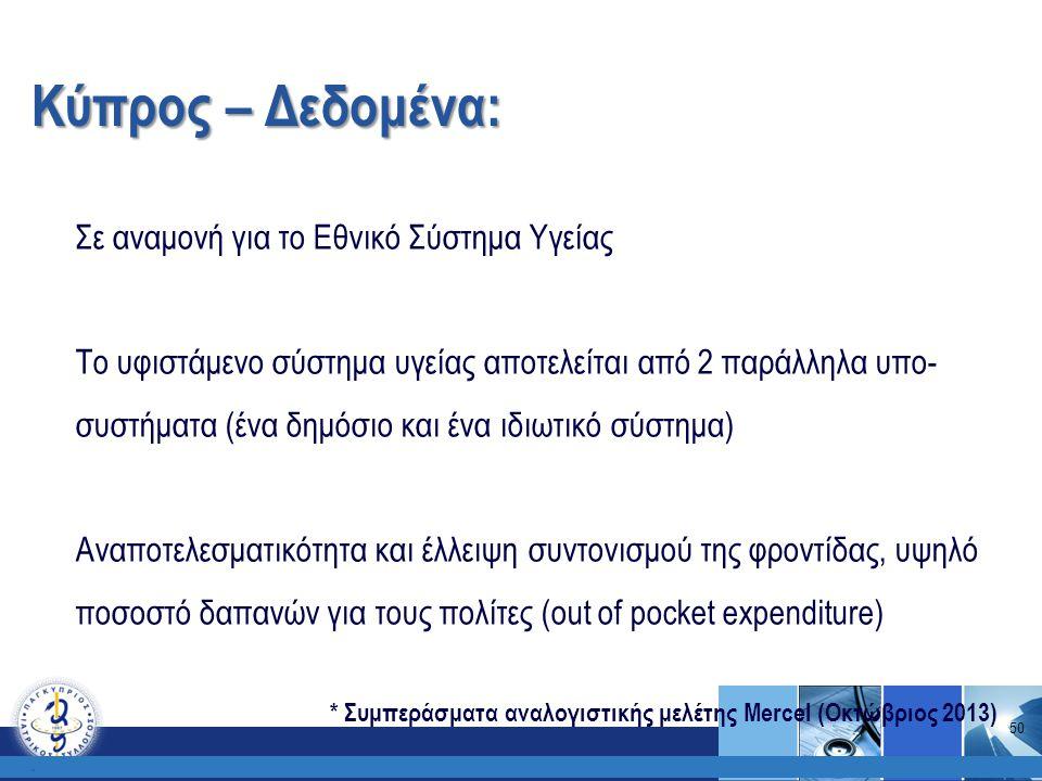 Κύπρος – Δεδομένα: Σε αναμονή για το Εθνικό Σύστημα Υγείας Το υφιστάμενο σύστημα υγείας αποτελείται από 2 παράλληλα υπο- συστήματα (ένα δημόσιο και έν
