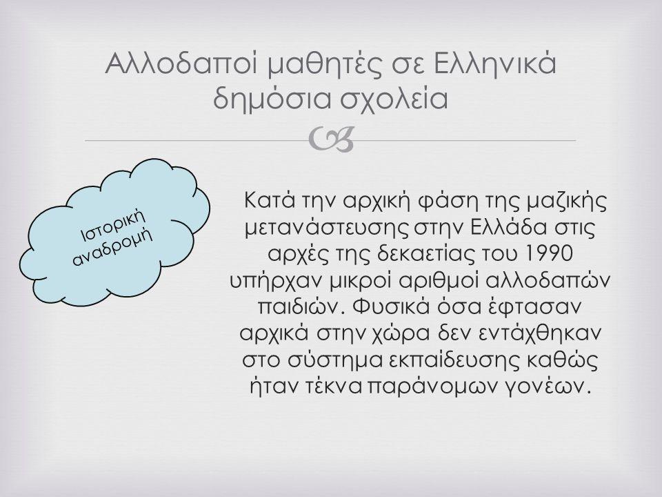  Κατά την αρχική φάση της μαζικής μετανάστευσης στην Ελλάδα στις αρχές της δεκαετίας του 1990 υπήρχαν μικροί αριθμοί αλλοδαπών παιδιών.