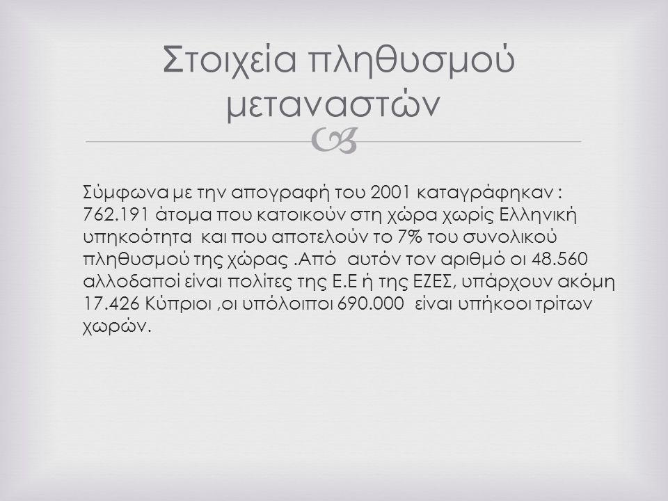  Σύμφωνα με την απογραφή του 2001 καταγράφηκαν : 762.191 άτομα που κατοικούν στη χώρα χωρίς Ελληνική υπηκοότητα και που αποτελούν το 7% του συνολικού πληθυσμού της χώρας.Από αυτόν τον αριθμό οι 48.560 αλλοδαποί είναι πολίτες της Ε.Ε ή της ΕΖΕΣ, υπάρχουν ακόμη 17.426 Κύπριοι,οι υπόλοιποι 690.000 είναι υπήκοοι τρίτων χωρών.