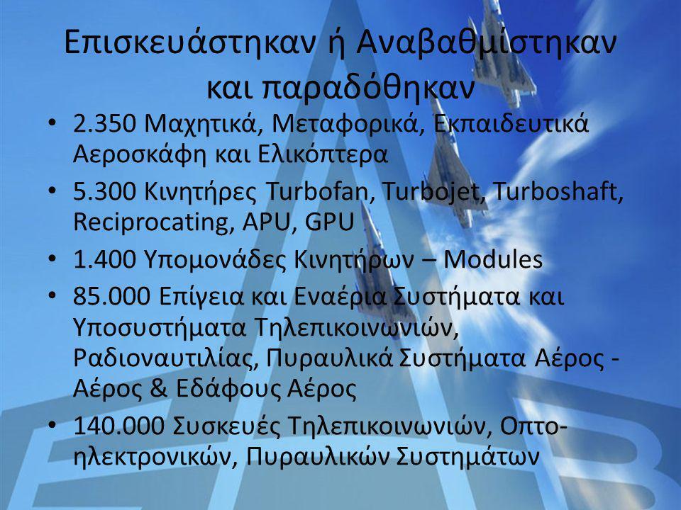 Ελληνική Αεροπορική Βιομηχανία - 35 Χρόνια Λειτουργίας Στην υπηρεσία της Πολεμικής Αεροπορίας Στην υπηρεσία των Ελληνικών Ενόπλων Δυνάμεων και Λοιπών Φορέων Ασφάλειας της Χώρας Στην υπηρεσία του στόλου των Πυροσβεστικών Αεροσκαφών της Ελλάδας Στην υπηρεσία των Ενόπλων Δυνάμεων άλλων χωρών (χωρών της Μ.