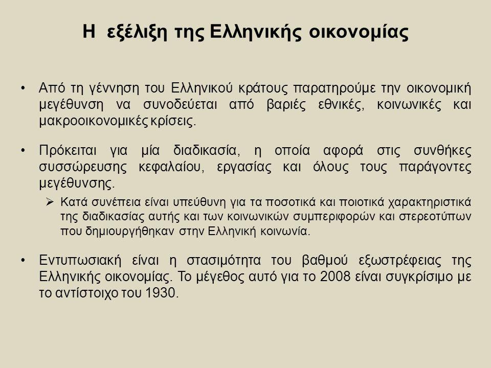 Κίνδυνος, χρόνος δέσμευσης των επενδυτικών κεφαλαίων και παραγωγικό πρότυπο στην Ελληνική οικονομία Τα άτομα δεν έχουν σταθερές συμπεριφορές απέναντι στον κίνδυνο αλλά αυτές διαμορφώνονται ανάλογα με τις προσωπικές τους οικονομικές εμπειρίες.