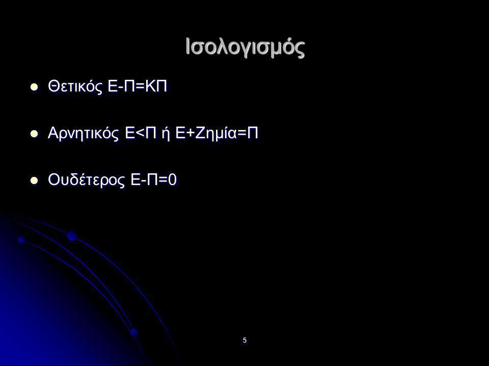 5 Ισολογισμός Θετικός Ε-Π=ΚΠ Θετικός Ε-Π=ΚΠ Αρνητικός Ε<Π ή Ε+Ζημία=Π Αρνητικός Ε<Π ή Ε+Ζημία=Π Ουδέτερος Ε-Π=0 Ουδέτερος Ε-Π=0