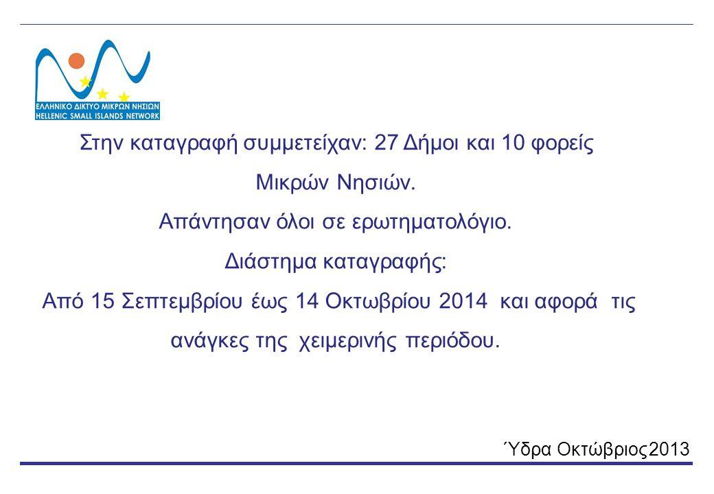 Συνολικά Συμπλήρωσαν τα ερωτηματολόγια: Τα 37 από τα 48 (77%) Ελληνικά Μικρά Νησιά.