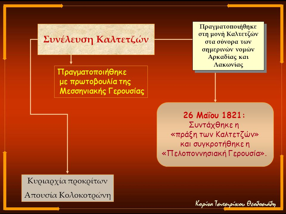 Συνέλευση Καλτετζών 26 Μαΐου 1821: Συντάχθηκε η «πράξη των Καλτετζών» και συγκροτήθηκε η «Πελοποννησιακή Γερουσία».