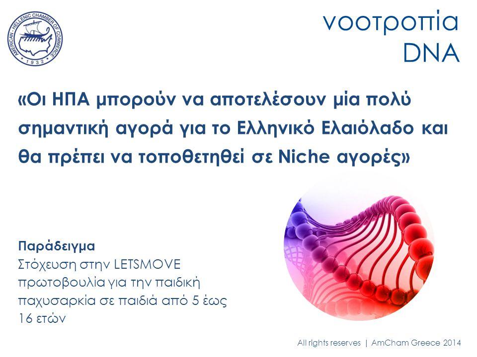 All rights reserved | AmCham Greece 2014 «Οι ΗΠΑ μπορούν να αποτελέσουν μία πολύ σημαντική αγορά για το Ελληνικό Ελαιόλαδο και θα πρέπει να τοποθετηθεί σε Niche αγορές» Παράδειγμα Στόχευση στην LETSMOVE πρωτοβουλία για την παιδική παχυσαρκία σε παιδιά από 5 έως 16 ετών νοοτροπία DNA All rights reserves | AmCham Greece 2014