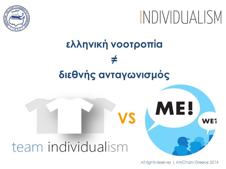 All rights reserved | AmCham Greece 2014 VS ελληνική νοοτροπία ≠ διεθνής ανταγωνισμός All rights reserves | AmCham Greece 2014