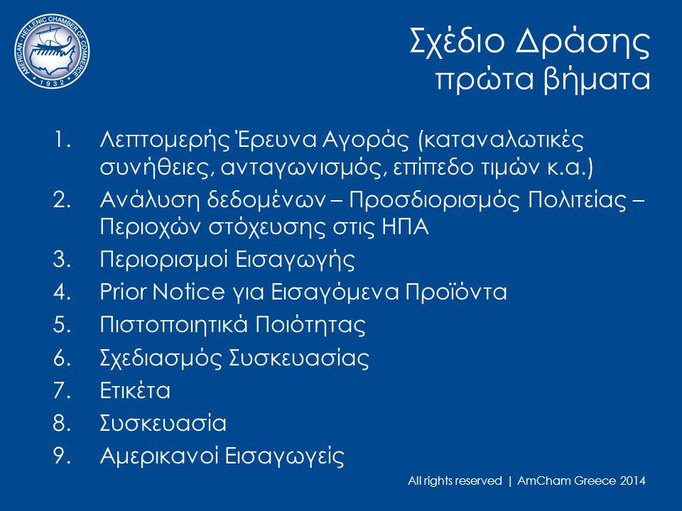 All rights reserved | AmCham Greece 2014 Σχέδιο Δράσης πρώτα βήματα 1.Λεπτομερής Έρευνα Αγοράς (καταναλωτικές συνήθειες, ανταγωνισμός, επίπεδο τιμών κ.α.) 2.Ανάλυση δεδομένων – Προσδιορισμός Πολιτείας – Περιοχών στόχευσης στις ΗΠΑ 3.Περιορισμοί Εισαγωγής 4.Prior Notice για Εισαγόμενα Προϊόντα 5.Πιστοποιητικά Ποιότητας 6.Σχεδιασμός Συσκευασίας 7.Ετικέτα 8.Συσκευασία 9.Αμερικανοί Εισαγωγείς
