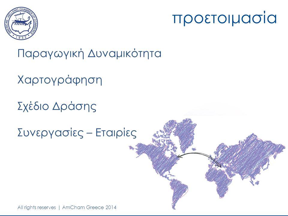 All rights reserved | AmCham Greece 2014 προετοιμασία Παραγωγική Δυναμικότητα Χαρτογράφηση Σχέδιο Δράσης Συνεργασίες – Εταιρίες All rights reserves | AmCham Greece 2014