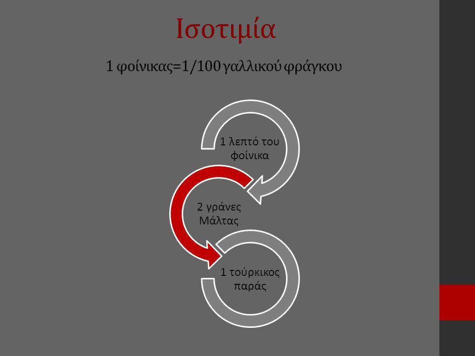 Ισοτιμία 1 φοίνικας=1/100 γαλλικού φράγκου 1 λεπτό του φοίνικα 2 γράνες Μάλτας 1 τούρκικος παράς