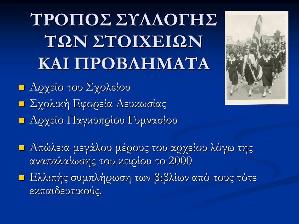 ΣΥΝΤΟΜΗ ΙΣΤΟΡΙΑ Το Παρθεναγωγείο Φανερωμένης ήταν το πρώτο εκπαιδευτικό ίδρυμα στην Κύπρο που ίδρυσε Διδασκαλείο για κορίτσια.