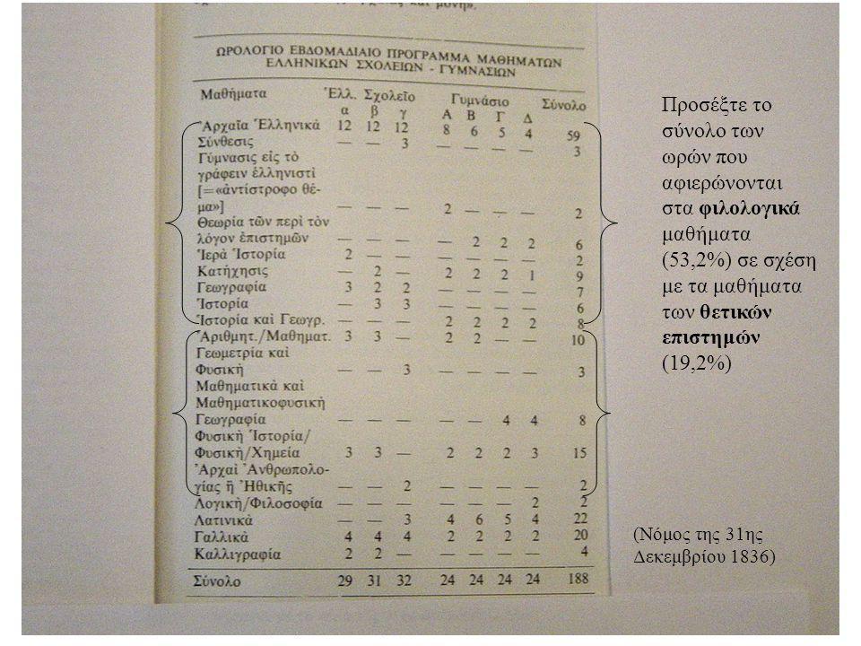 Προσέξτε το σύνολο των ωρών που αφιερώνονται στα φιλολογικά μαθήματα (53,2%) σε σχέση με τα μαθήματα των θετικών επιστημών (19,2%) (Νόμος της 31ης Δεκ