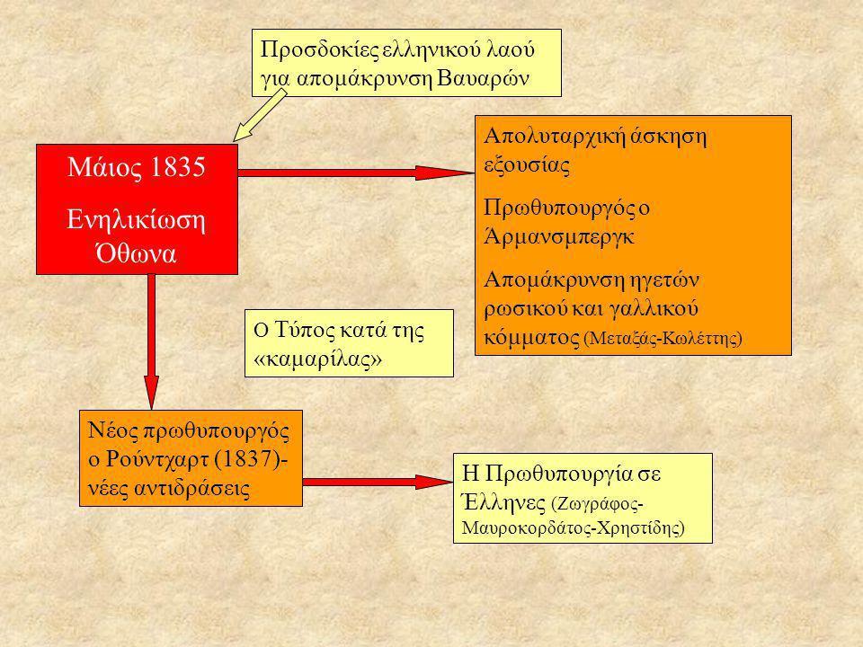 Μάιος 1835 Ενηλικίωση Όθωνα Προσδοκίες ελληνικού λαού για απομάκρυνση Βαυαρών Απολυταρχική άσκηση εξουσίας Πρωθυπουργός ο Άρμανσμπεργκ Απομάκρυνση ηγε
