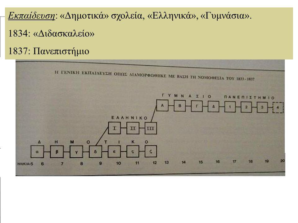 Εκπαίδευση: «Δημοτικά» σχολεία, «Ελληνικά», «Γυμνάσια». 1834: «Διδασκαλείο» 1837: Πανεπιστήμιο