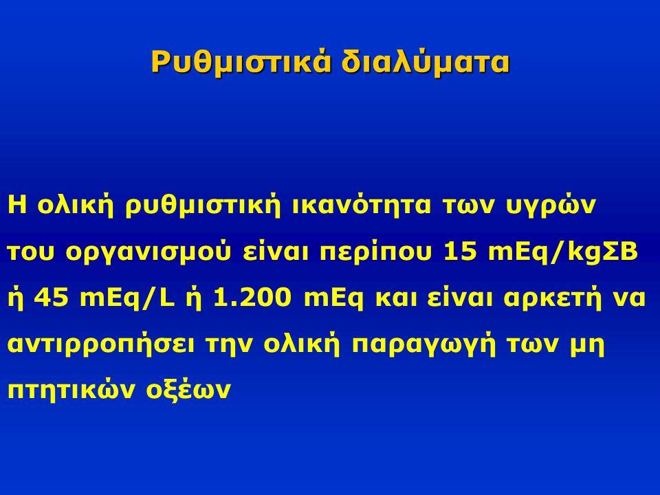Η ολική ρυθμιστική ικανότητα των υγρών του οργανισμού είναι περίπου 15 mEq/kgΣΒ ή 45 mEq/L ή 1.200 mEq και είναι αρκετή να αντιρροπήσει την ολική παρα