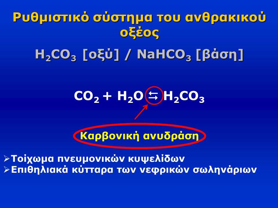Ρυθμιστικό σύστημα του ανθρακικού οξέος H 2 CO 3 [οξύ] / NaHCO 3 [βάση] CO 2 + H 2 O  H 2 CO 3 Καρβονική ανυδράση  Τοίχωμα πνευμονικών κυψελίδων  Ε