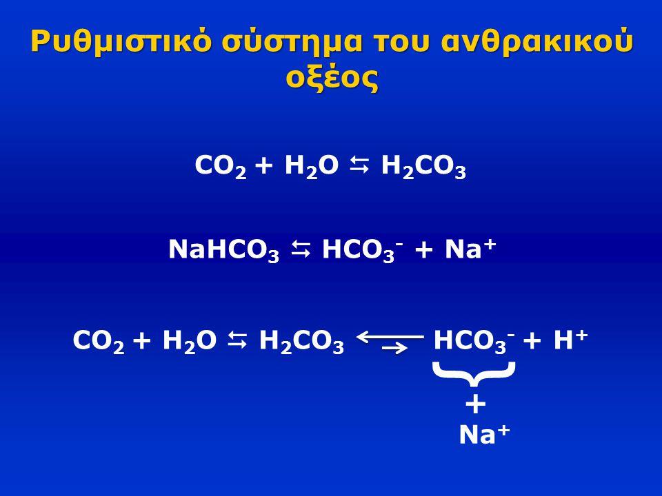 Ρυθμιστικό σύστημα του ανθρακικού οξέος NaHCO 3  HCO 3 - + Na + CO 2 + H 2 O  H 2 CO 3 CO 2 + H 2 O  H 2 CO 3 HCO 3 - + H + { + Na +