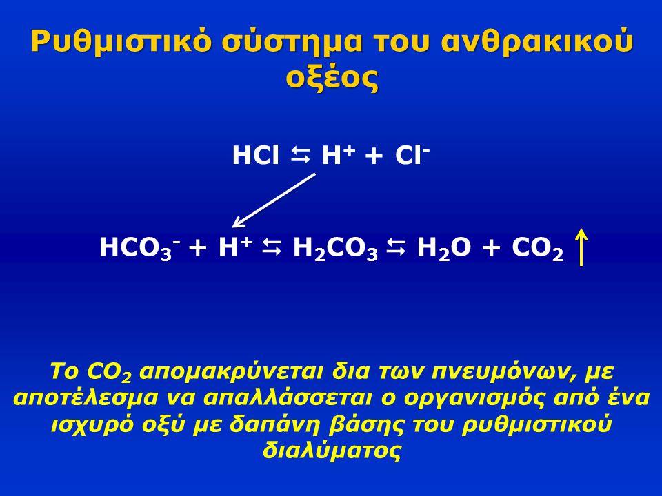 Ρυθμιστικό σύστημα του ανθρακικού οξέος Το CO 2 απομακρύνεται δια των πνευμόνων, με αποτέλεσμα να απαλλάσσεται ο οργανισμός από ένα ισχυρό οξύ με δαπά