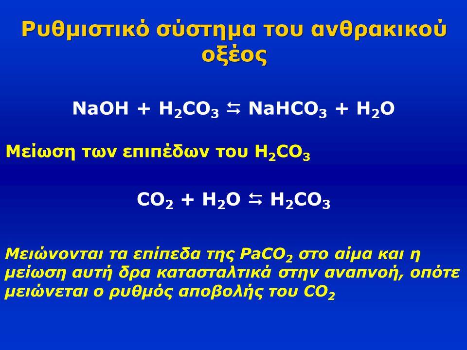 Ρυθμιστικό σύστημα του ανθρακικού οξέος NaOH + H 2 CO 3  NaHCO 3 + H 2 O Μείωση των επιπέδων του H 2 CO 3 CO 2 + Η 2 Ο  H 2 CO 3 Μειώνονται τα επίπε