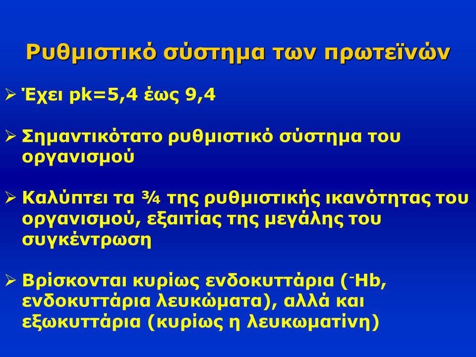 Ρυθμιστικό σύστημα των πρωτεϊνών  Έχει pk=5,4 έως 9,4  Σημαντικότατο ρυθμιστικό σύστημα του οργανισμού  Καλύπτει τα ¾ της ρυθμιστικής ικανότητας το