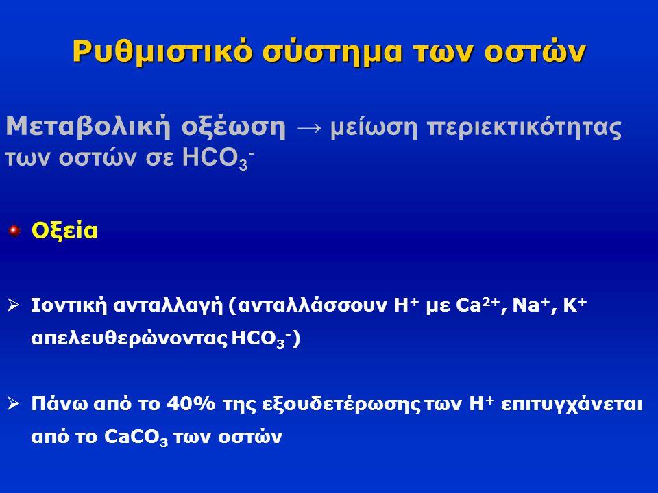 Ρυθμιστικό σύστημα των οστών Μεταβολική οξέωση → μείωση περιεκτικότητας των οστών σε HCO 3 - Οξεία  Ιοντική ανταλλαγή (ανταλλάσσουν Η + με Ca 2+, Na