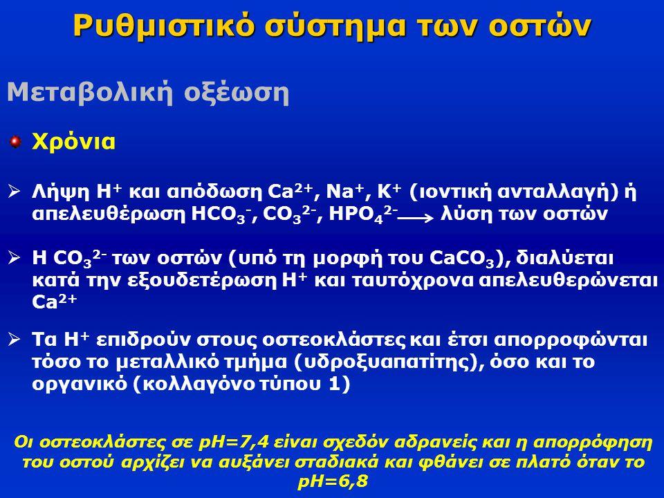 Ρυθμιστικό σύστημα των οστών Μεταβολική οξέωση Χρόνια  Λήψη Η + και απόδωση Ca 2+, Na +, K + (ιοντική ανταλλαγή) ή απελευθέρωση HCO 3 -, CO 3 2-, HPO