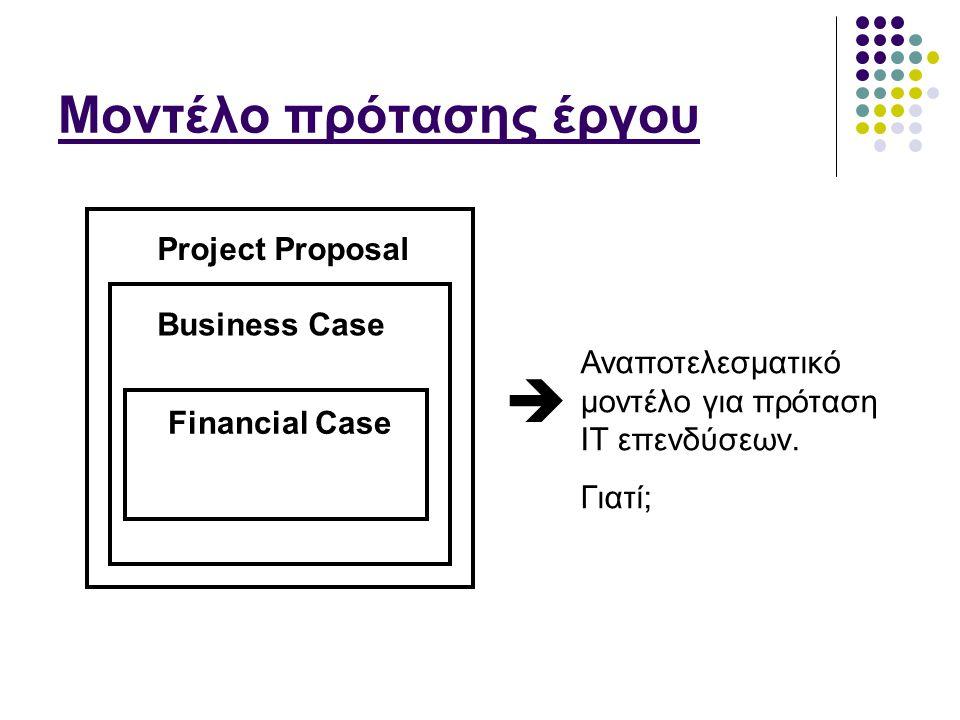 Μοντέλο πρότασης έργου Project Proposal Business Case Financial Case  Αναποτελεσματικό μοντέλο για πρόταση ΙΤ επενδύσεων.