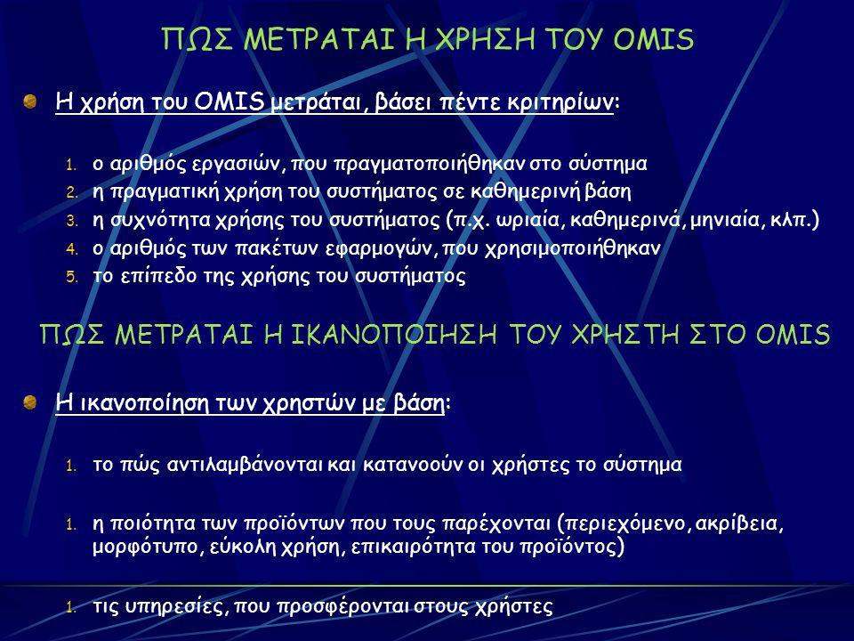 ΠΩΣ ΜΕΤΡΑΤΑΙ Η ΧΡΗΣΗ ΤΟΥ OMIS Η χρήση του OMIS μετράται, βάσει πέντε κριτηρίων: 1.