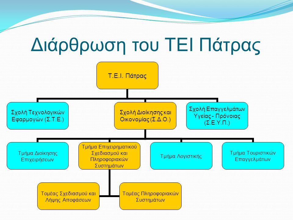 Το σχέδιο ΑΘΗΝΑ για τη ΣΔΟ Τμ.Διοίκησης Επιχειρήσεων, Πάτρα Τμ.
